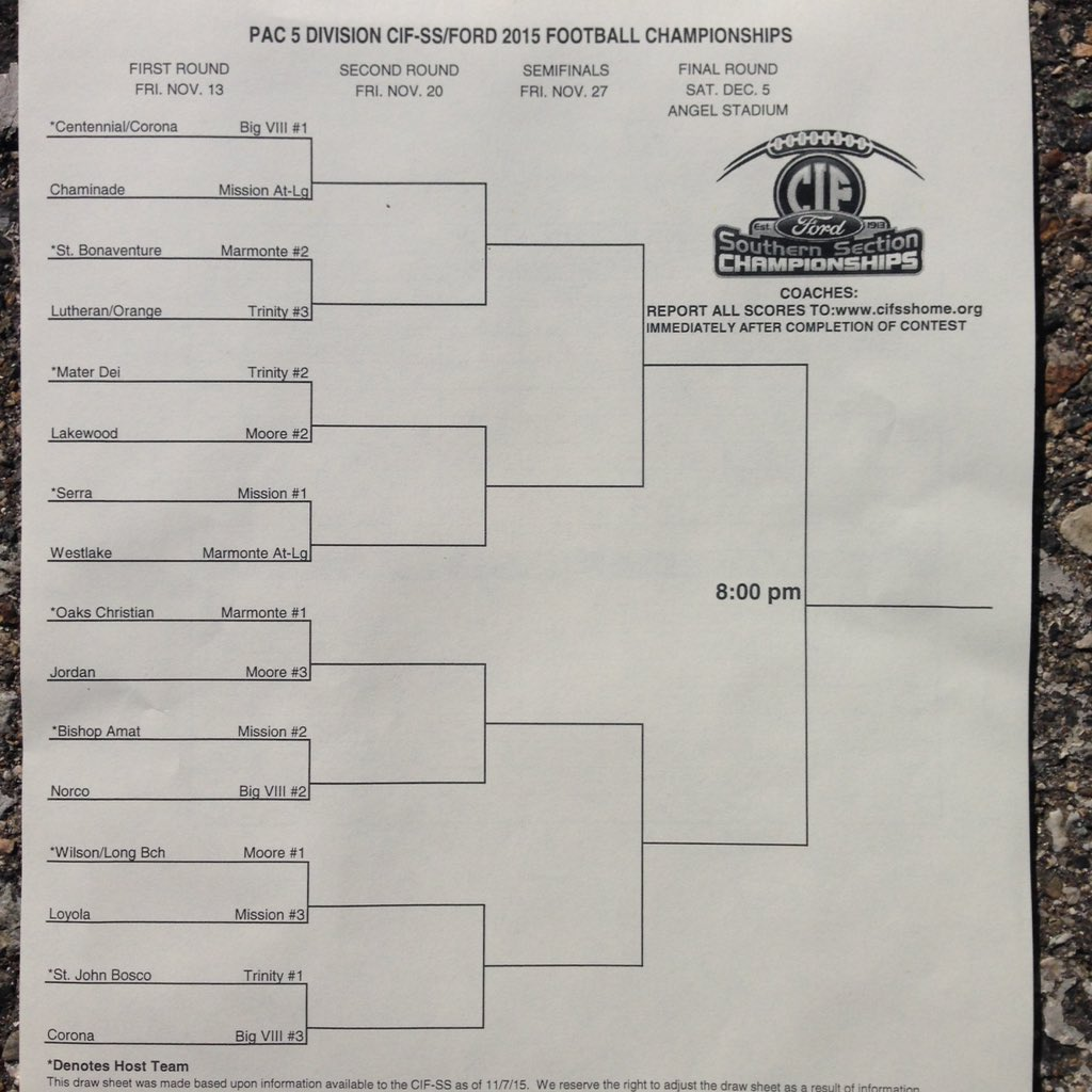 For your viewing pleasure. @CIFSS #PAC-5 bracket https://t.co/yxkav5mlZI