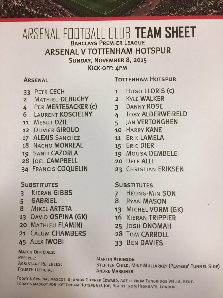«Арсенал» - «Тоттенхэм»: стартовые составы