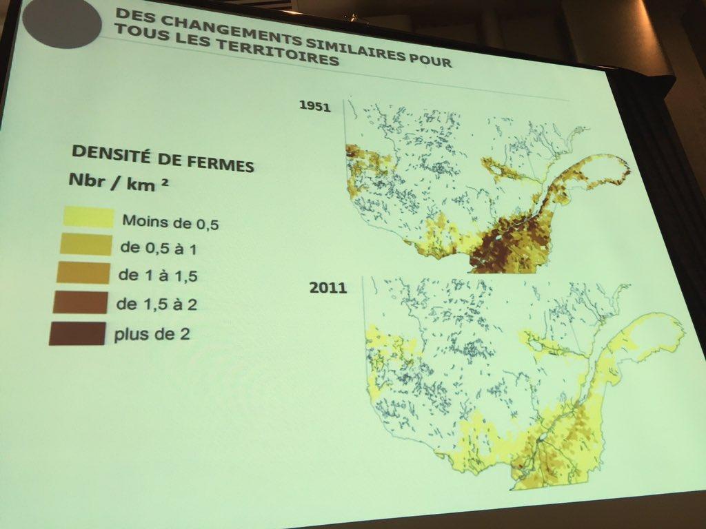 Julie Ruiz @UQTR : beaucoup moins de fermes depuis 1951 #pourlaTerre https://t.co/pwirWB4plM