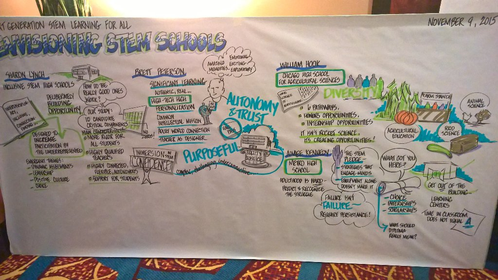 Fantastic live graphic notes at the #NSFNextGenSTEM forum today...Envisioning #STEMSchools https://t.co/AKh9xPEb2I