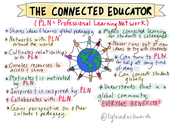 professional learning networks Professional learning networks you are currently: what professional networks could you establish to support continuous knowledge building in your own school context.