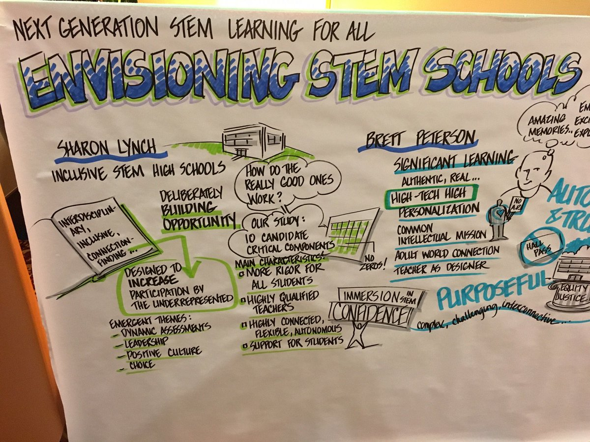 New study finds well-prepared STEM teaching staff a critical component of success in STEM schools #NSFNextGenSTEM https://t.co/zgFEsrgq2K
