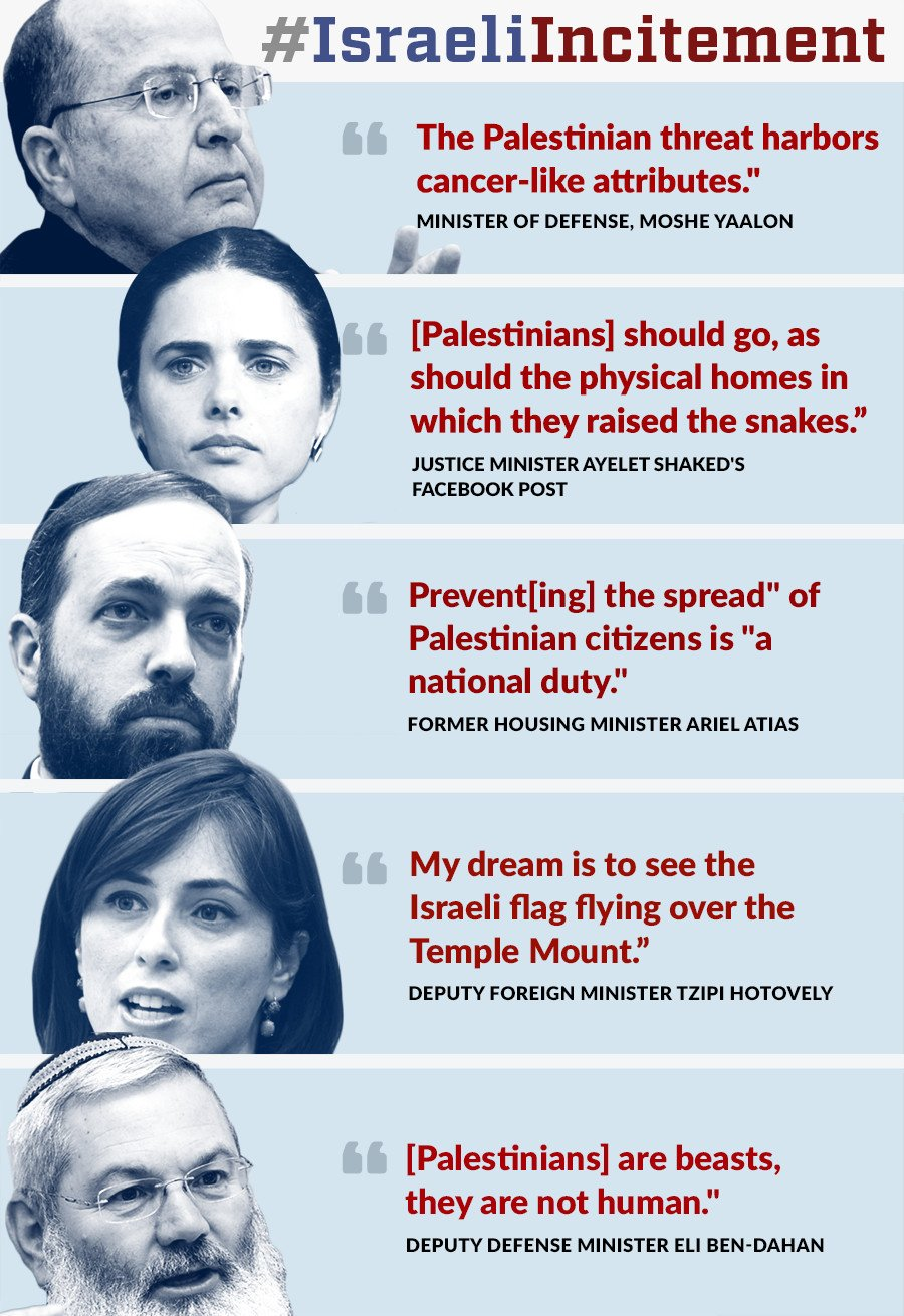 jewish voice for peace & israeli incitement