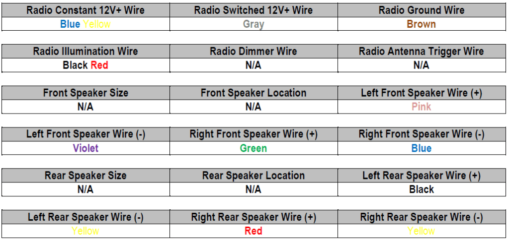 CT_RQ53UsAADxeY stereo wiring (@radiobuzz48) twitter fj cruiser stereo wire diagram at edmiracle.co