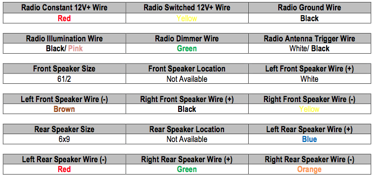 Wiring Diagram  28 2003 Hyundai Tiburon Radio Wiring Diagram