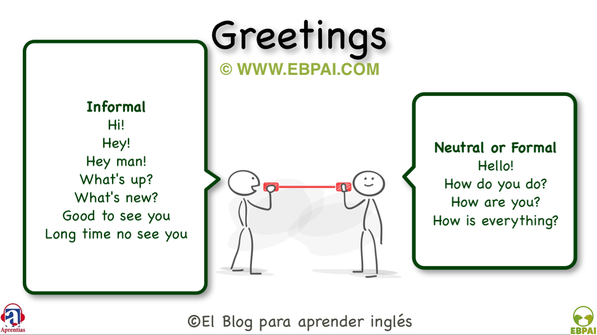 Formal and informal greetings gallery greetings card design simple dini idiomas on twitter greetings in english formal and m4hsunfo