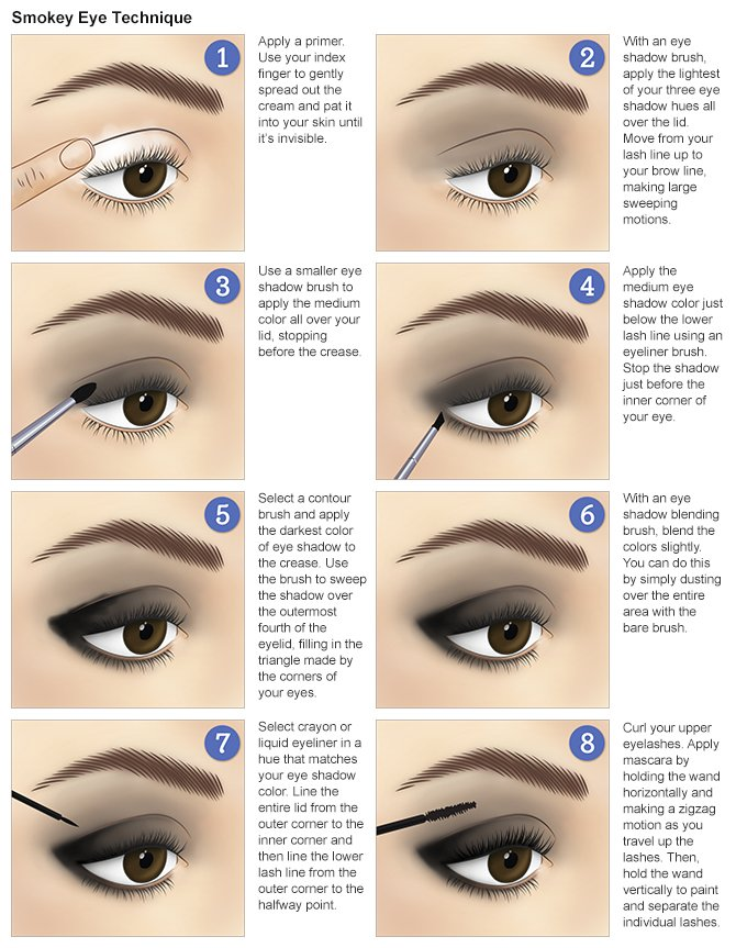 Check out this step-by-step guide to achieving a smokey eye & become a master w/your brushes https://t.co/9hXyxMSqND https://t.co/91UF3cwKBJ