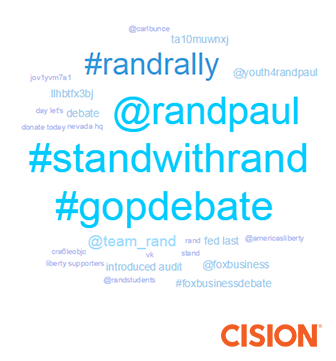 Tonight @RandPaul's twitter army is tweeting about the #GOPDebate with two hashtags #StandwithRand and #RandRally https://t.co/vdghqMcL8U