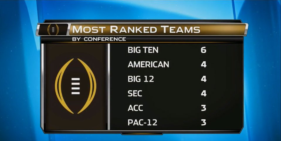 #B1G. #SECMyth https://t.co/pMyHzgWwnA