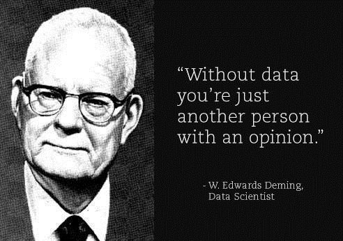 W. Edwards Deming (@DemingSaid) | Twitter