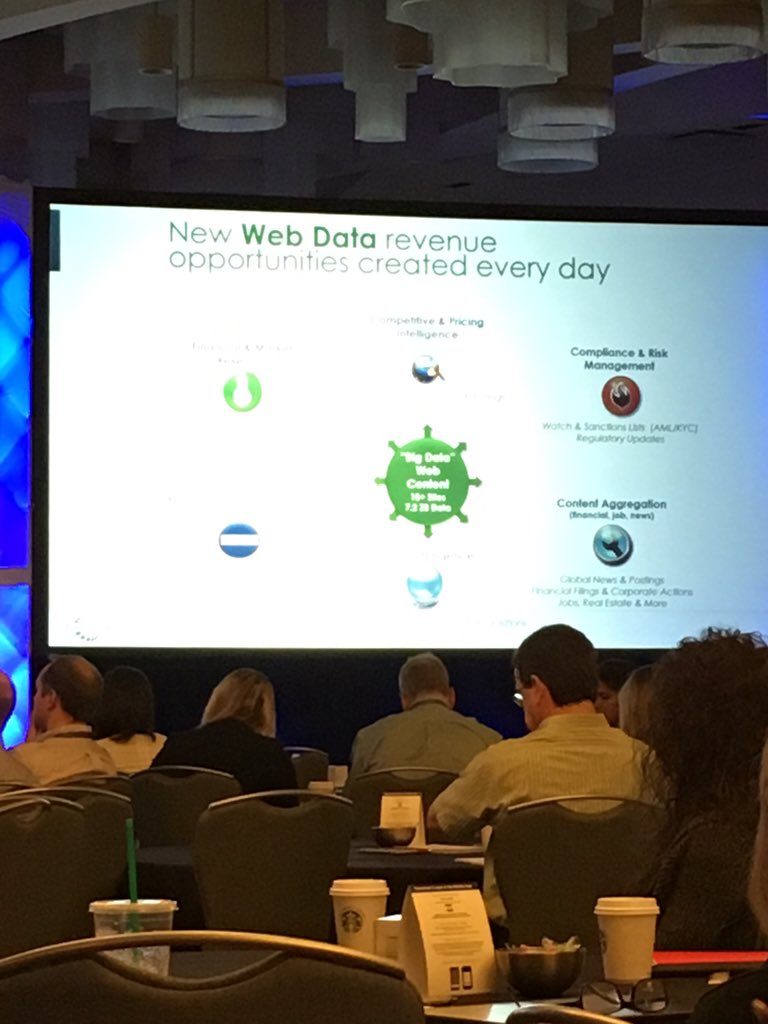 Interesting presentation on cool ways market leaders leverage #webcontent by @connotate's Rich Kennelly #BIMS15 https://t.co/FT95vNo4is