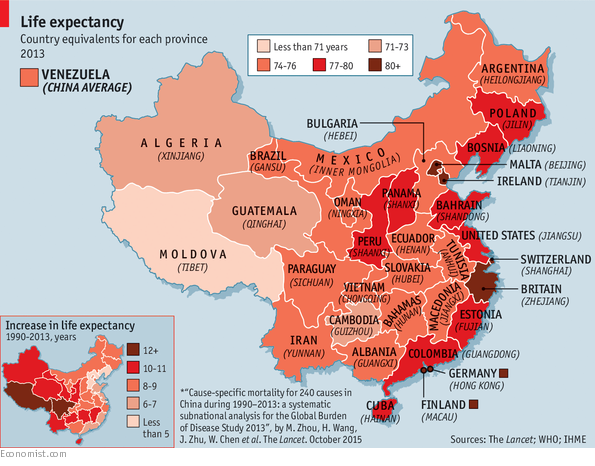 an analysis of the country of china