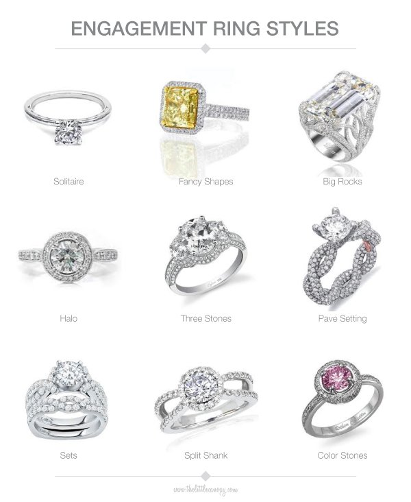 berger on quot what s your favorite ring style