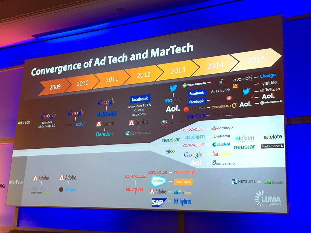 """As I've been saying """"adtech is dead,long live martech"""" #dmswest key trend: convergence of adtech & martech @tkawaja https://t.co/oH8wX980TB"""