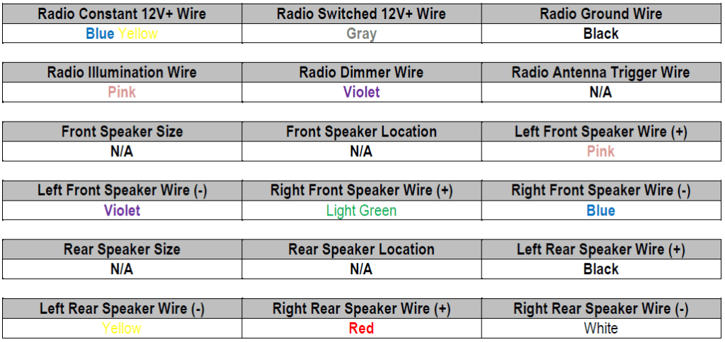 stereo wiring radiobuzz48 twitter rh twitter com Club Cart Battery Wiring Diagram Basic Car Wiring Diagram