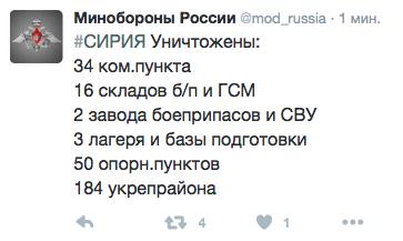 На борту разбившегося в Словакии вертолета находилось 2 гражданина Украины, - Госпогранслужба - Цензор.НЕТ 7661