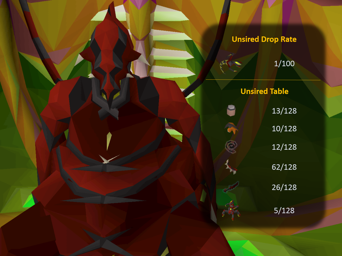 mod kieren on twitter here are the abyssal sire drop rates in case