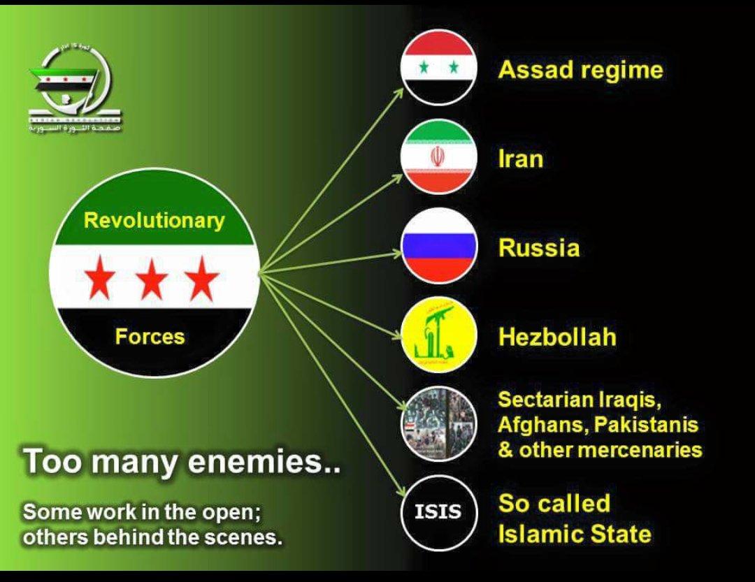 Je me bat contre tous ces ennemis qui tuent la #Syrie aux côtés de #Assad. Je suis #ASL. #FSA_OurChoice<br>http://pic.twitter.com/1JiXQdpM3o