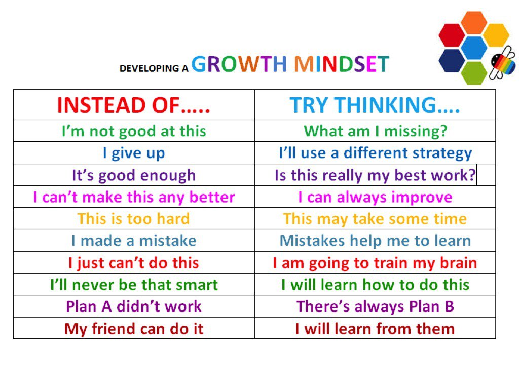 how to develop a growth mindset in teenagers
