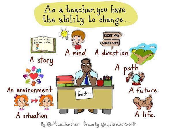 Just wanted to share this brilliant poster from @sylviaduckworth & @urban_teacher #AussieED. https://t.co/9dEKEROSuC https://t.co/OBgsxDXFYG