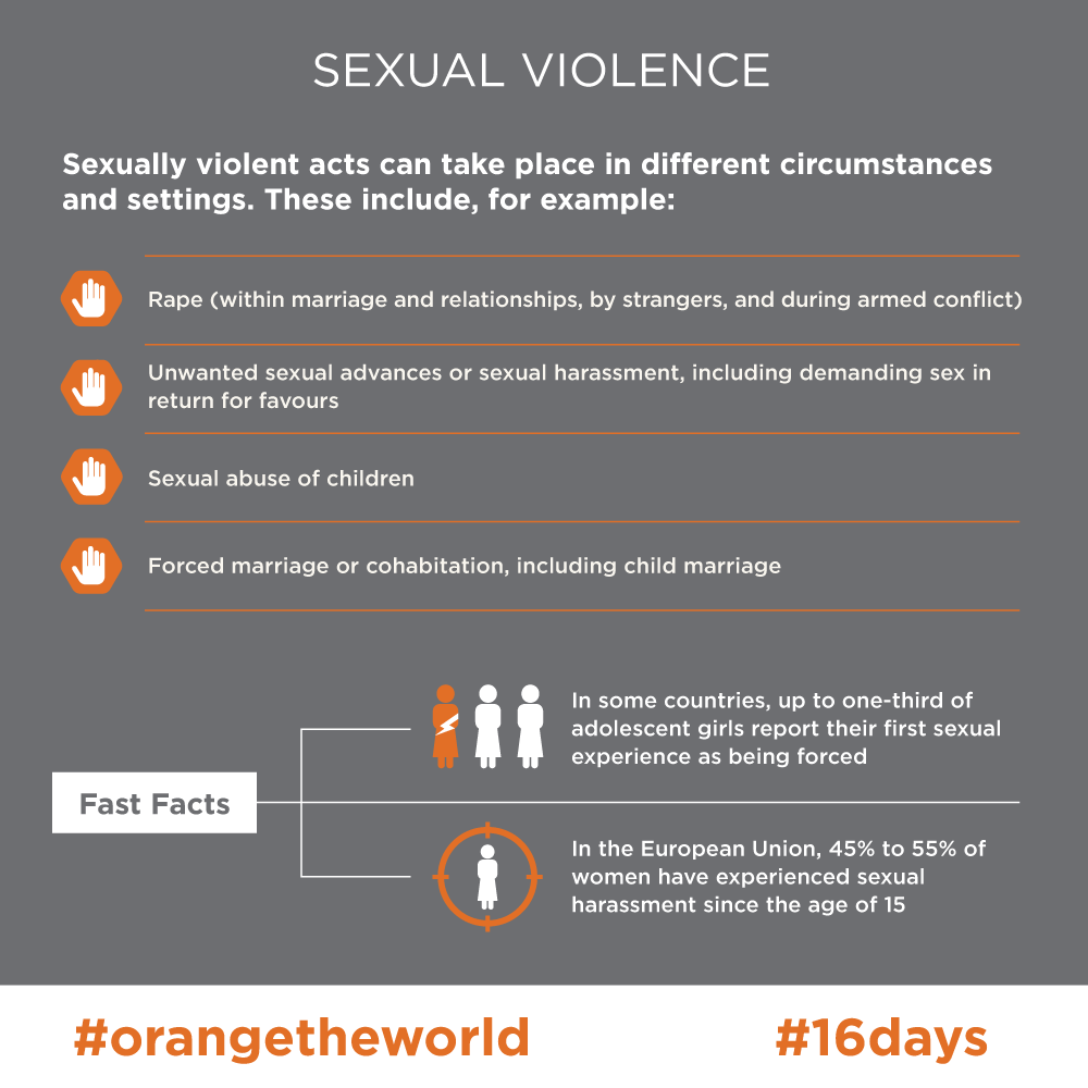 Un Women On Twitter What Is Sexual Violence Learn More From