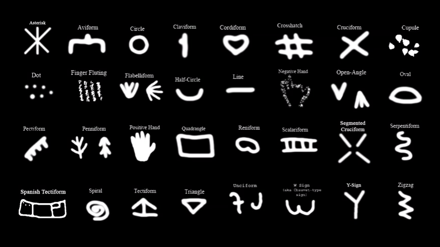 32 Symbols From Ancient Caves Collected By Paleoanthropologist