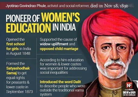 Image result for Jyotirao Govindrao Phule (1827-1890) images
