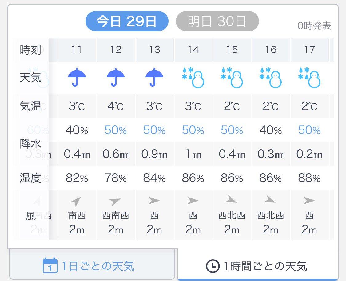 渋谷 天気 1 時間