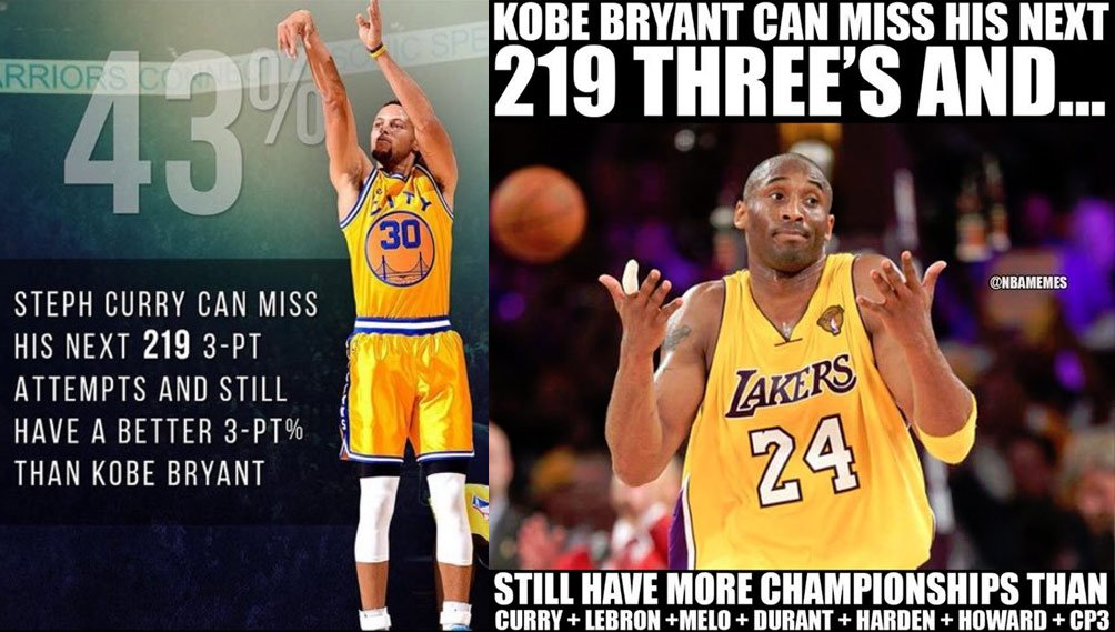 Kobe Bryant can miss his next 219 3-pt attempts and.... https://t.co/uhF5pXa8CS