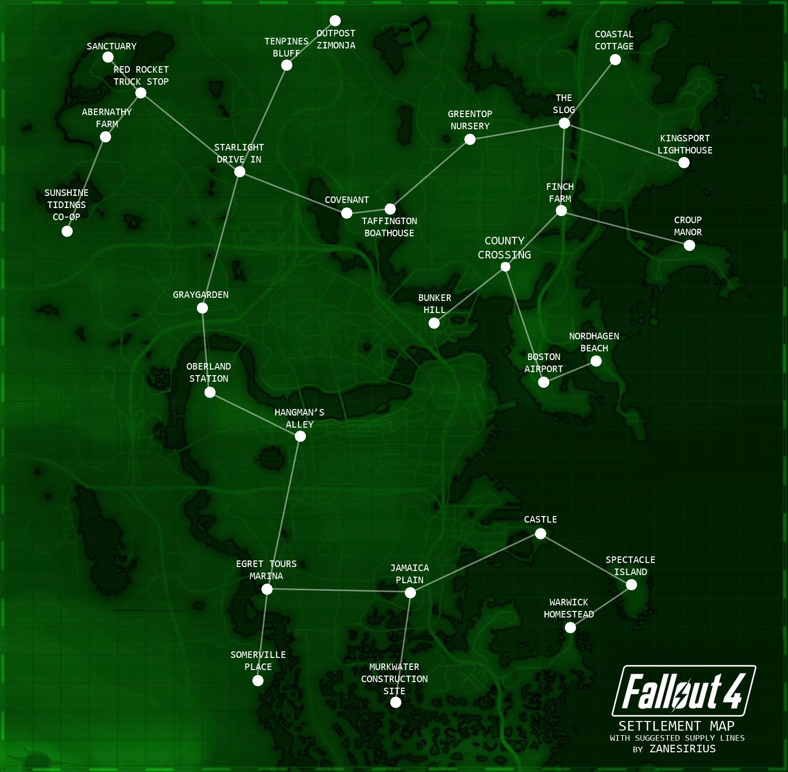 Fallout  Atom Cats Wiki Deutsch