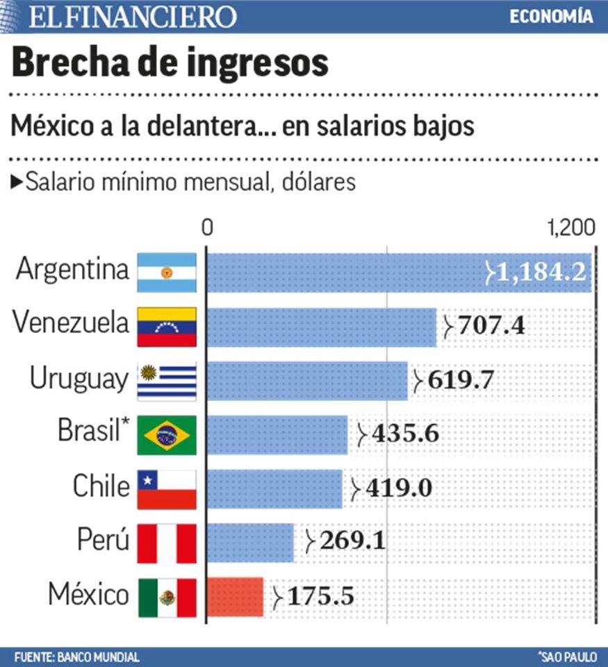 www valor salario integral 2016 venezuela cuanto es el