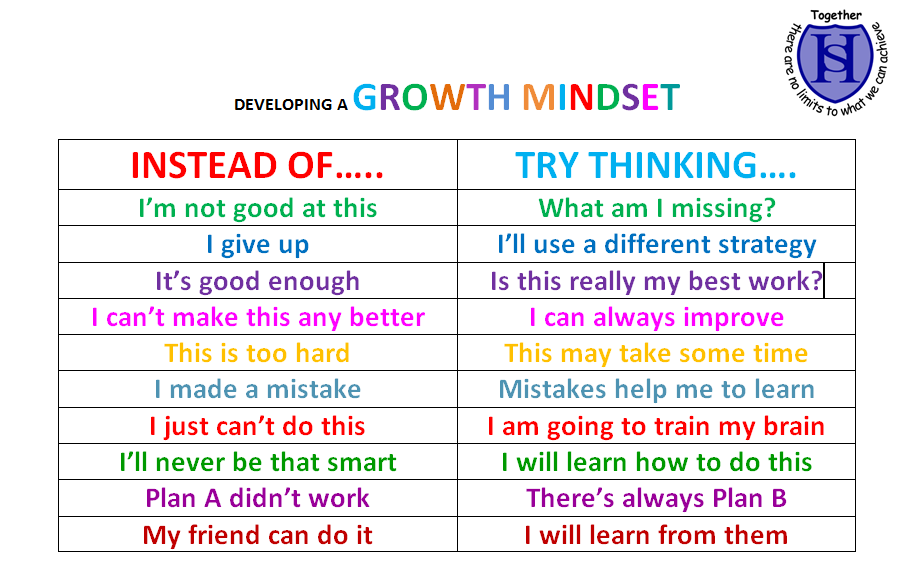 Larry Kim On Twitter How To Develop A Growth Mindset
