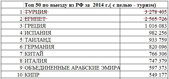 Кремлевские марионетки отправят крымчан в отпуск до 6 декабря из-за энергоблокады - Цензор.НЕТ 1532