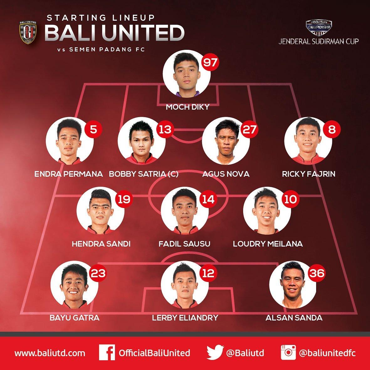 Bali United Fc On Twitter Starting Lineup Bali United Vs Psm Makassar Baliunited Baliunitedday Pialajendralsudirman Https T Co Aqscrx0vrq