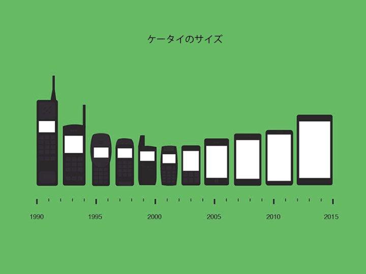 ケータイのサイズ。 pic.twitter.com/1nzQyOqnbk