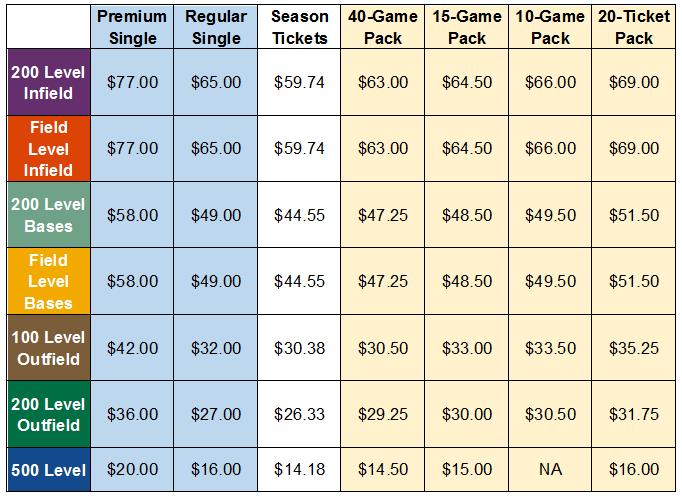 blue jays game tickets 2016