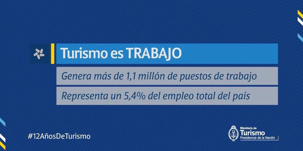 La visión sobre el #turismo de @mauriciomacri es centralista, la de @danielscioli federal. #ConLosFeriadosNO https://t.co/W3wAo9jzJF