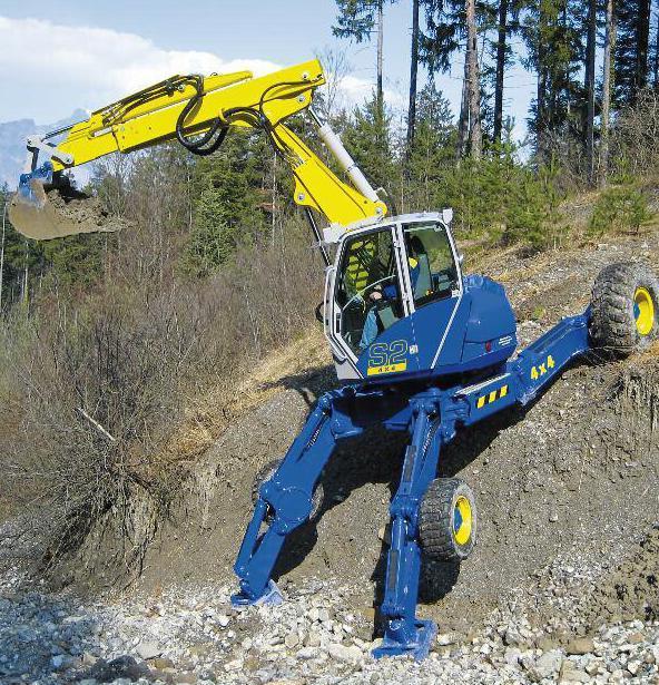 【素晴らしき建機】どんな不整地でもスパーダー状の車輪アームでバランスを取って作業が出来る「Kaiser S2 Schreitbager」これが将来「ガンヘッド」に発展するはず!!youtube.com/watch?v=RR12Kj… pic.twitter.com/3TO71FIZ7j