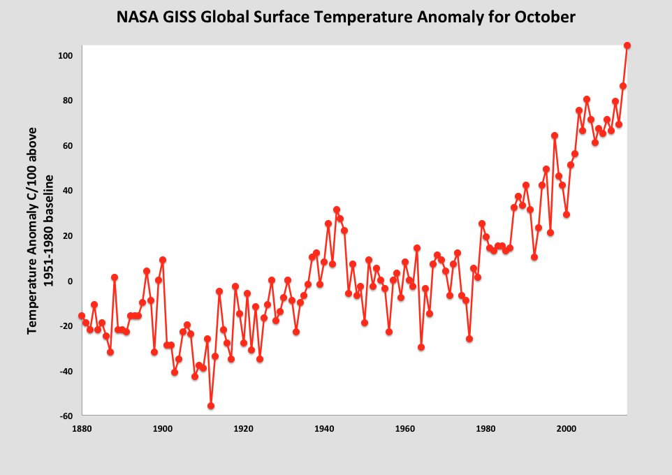 nasa surface temperatures - 962×680