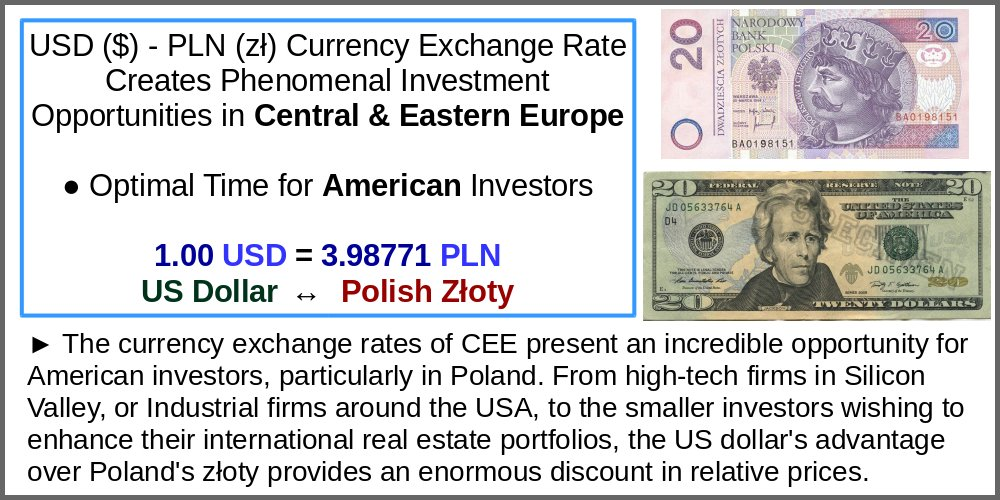 Eugene J Markow On Twitter Cee Cur Usd Pln Currency Exchange Rates Provide American Investors An Incredible Opportunity In Poland