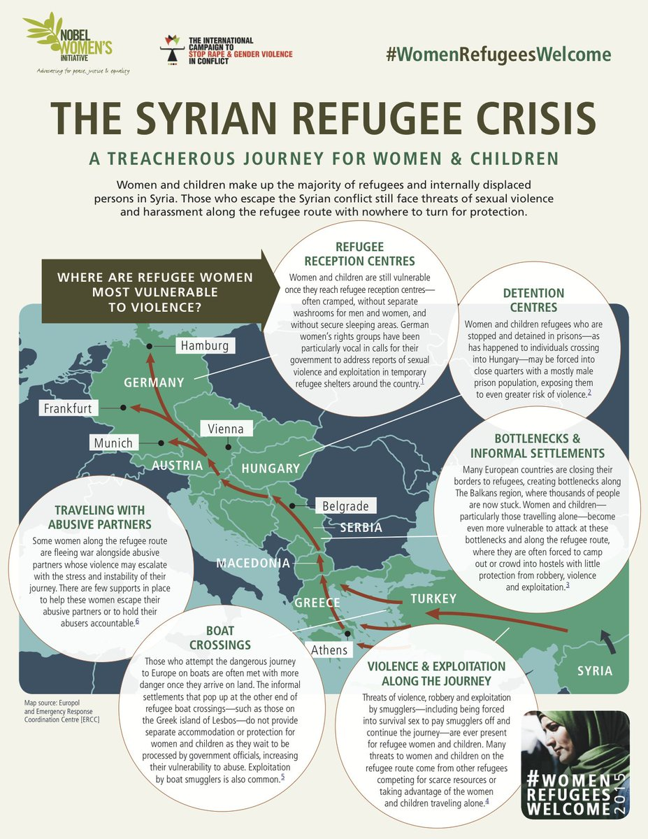 Learn what makes the refugee route so dangerous for Syrian women and children fleeing war #WomenRefugeesWelcome https://t.co/Ksv4TLzeai