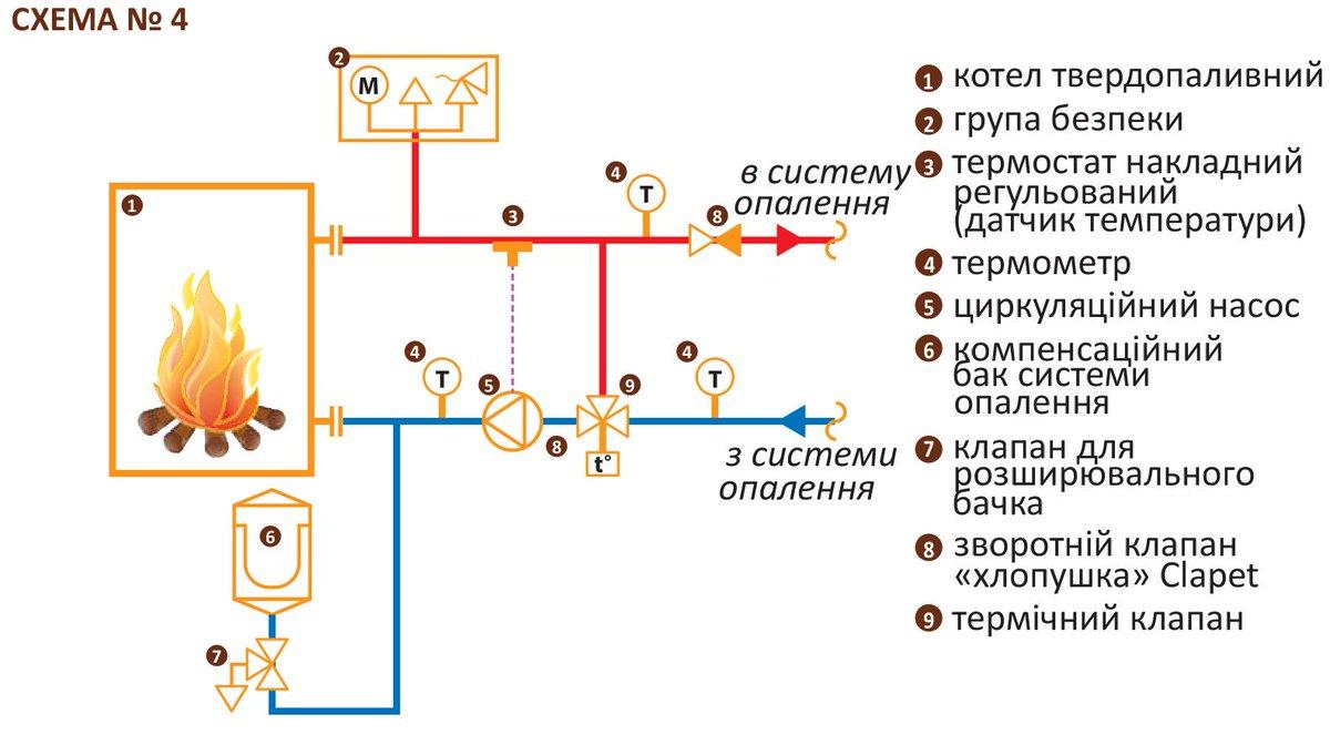 Схемы обвязки котлов и бойлеров