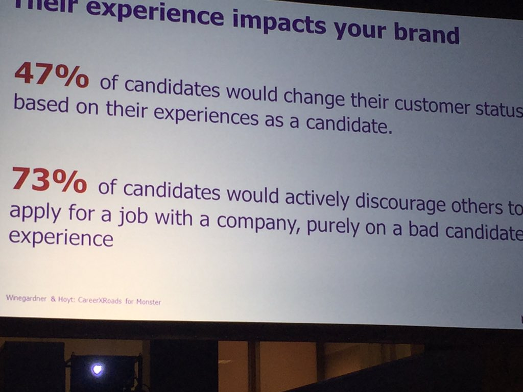 73% of candidates will actively discourage others to work for u if they have had a bad #candidateexperience #MYE15 https://t.co/xBT6dwmuK8