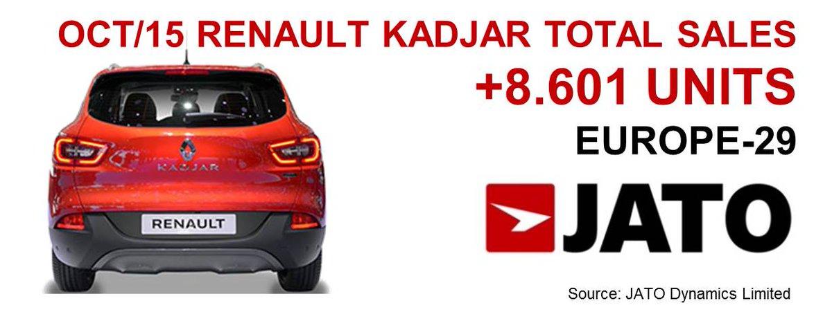 new car releases 2015 europeJATO Dynamics on Twitter Oct15 Europe Renault Kadjar