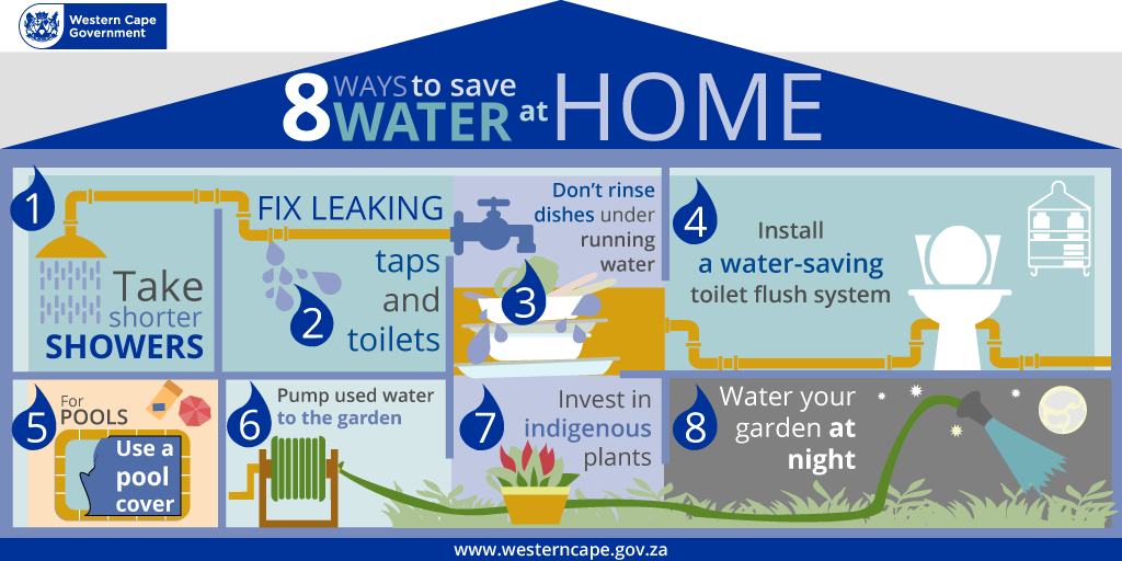 Western cape gov on twitter 8 ways to save water at home for How to conserve water at home
