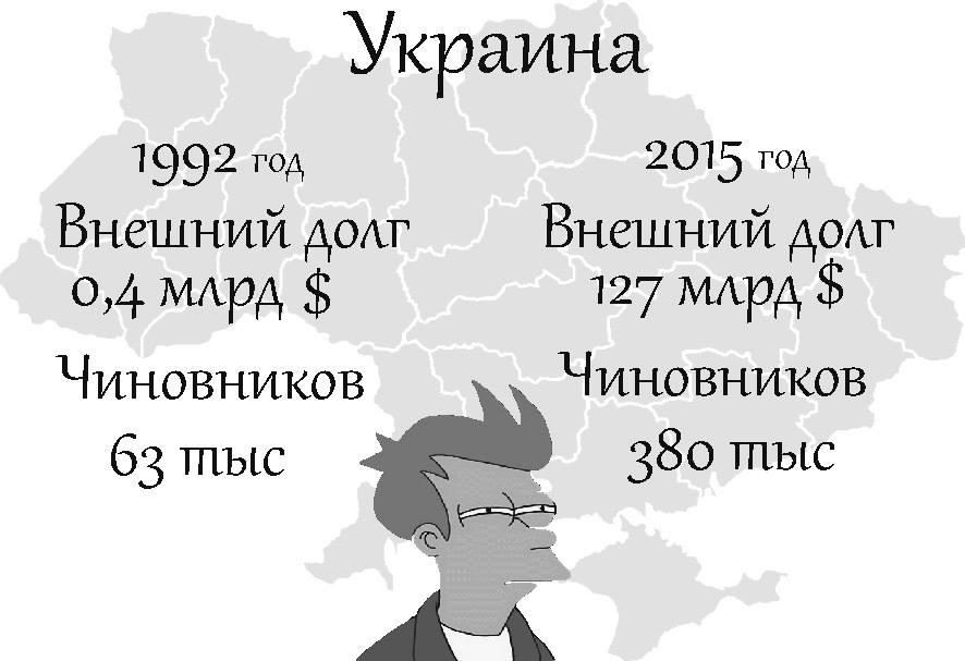 Зарплата министра юстиции - немногим более 5 тыс. гривен, - Петренко - Цензор.НЕТ 2344