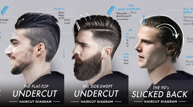Thegailygrind On Twitter 13 Of The Hottest Undercut Mens