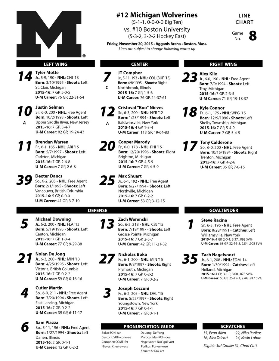 bfc24c65c157 Michigan Hockey on Twitter