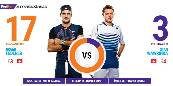Roger Federer vs Stanislas Wawrinka con diretta tv streaming video sui canali digitali di Sky