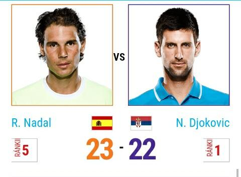 ATP World Tour Finals 2015: Nadal Djokovic info Diretta Streaming Tennis